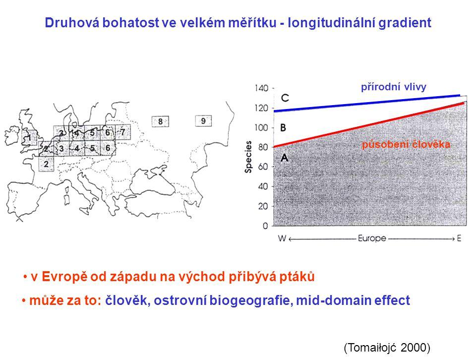 Druhová bohatost ve velkém měřítku - longitudinální gradient