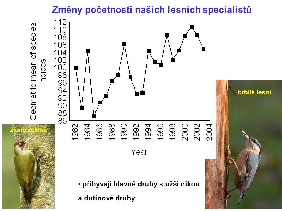 Změny početnosti našich lesních specialistů