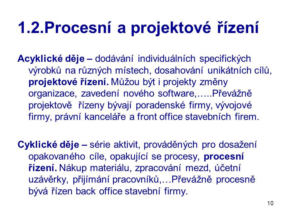 1.2.Procesní a projektové řízení