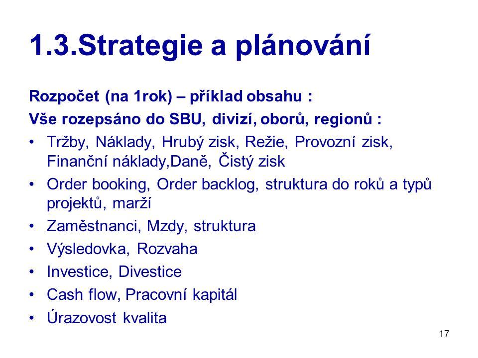 1.3.Strategie a plánování Rozpočet (na 1rok) – příklad obsahu :