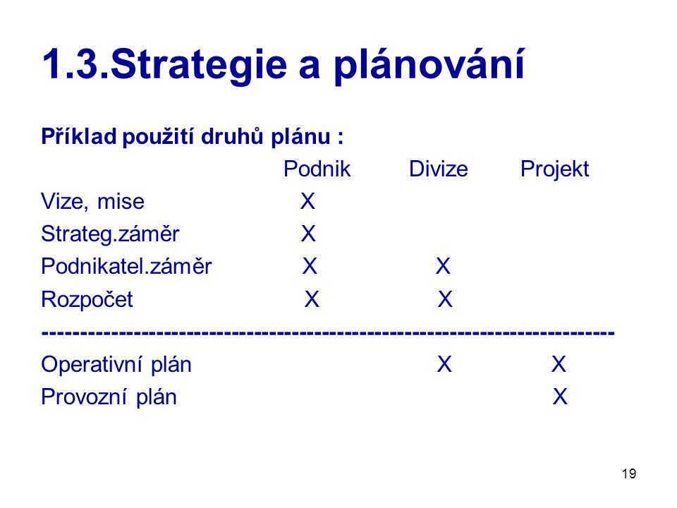 1.3.Strategie a plánování Příklad použití druhů plánu :