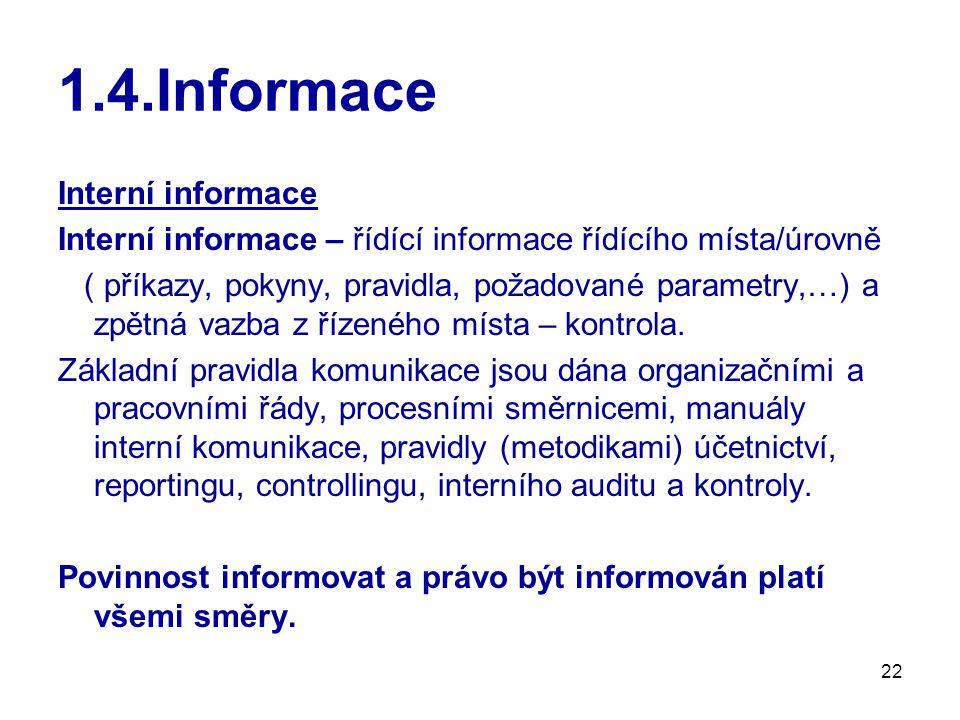 1.4.Informace Interní informace