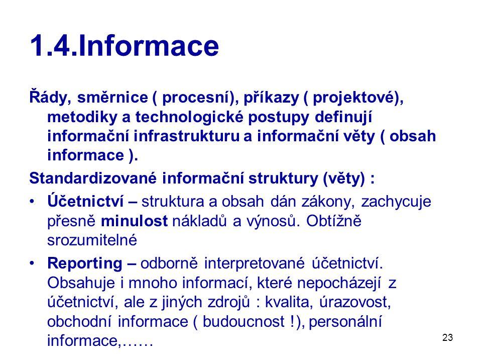 1.4.Informace