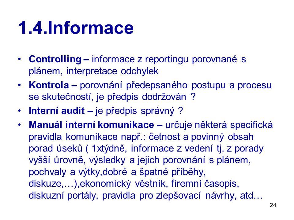 1.4.Informace Controlling – informace z reportingu porovnané s plánem, interpretace odchylek.