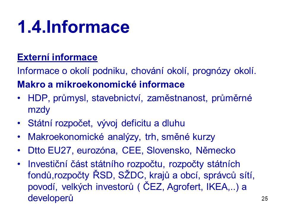 1.4.Informace Externí informace