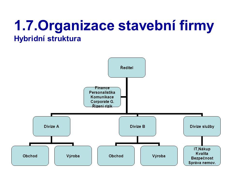 1.7.Organizace stavební firmy Hybridní struktura