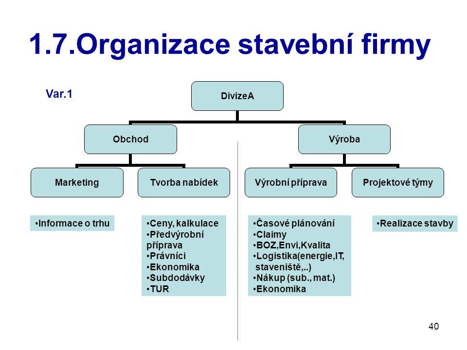1.7.Organizace stavební firmy