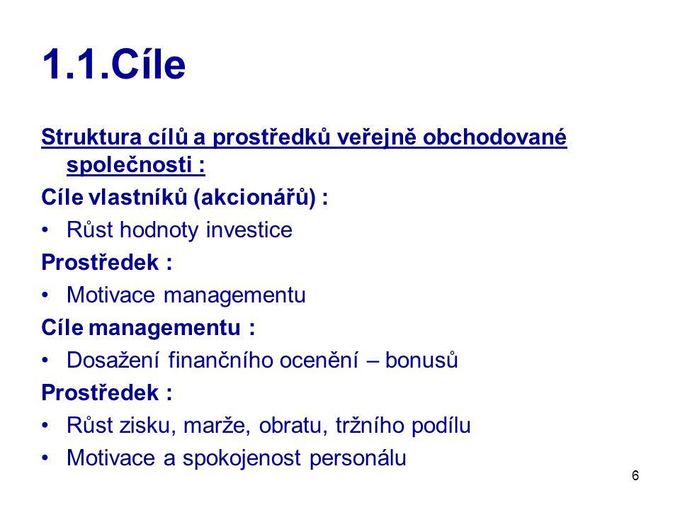 1.1.Cíle Struktura cílů a prostředků veřejně obchodované společnosti :