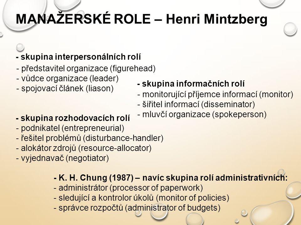 MANAŽERSKÉ ROLE – Henri Mintzberg