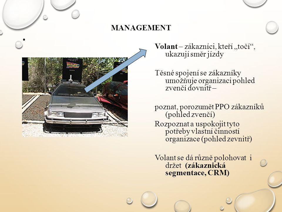 """Management Volant – zákazníci, kteří """"točí , ukazují směr jízdy. Těsné spojení se zákazníky umožňuje organizaci pohled zvenčí dovnitř –"""