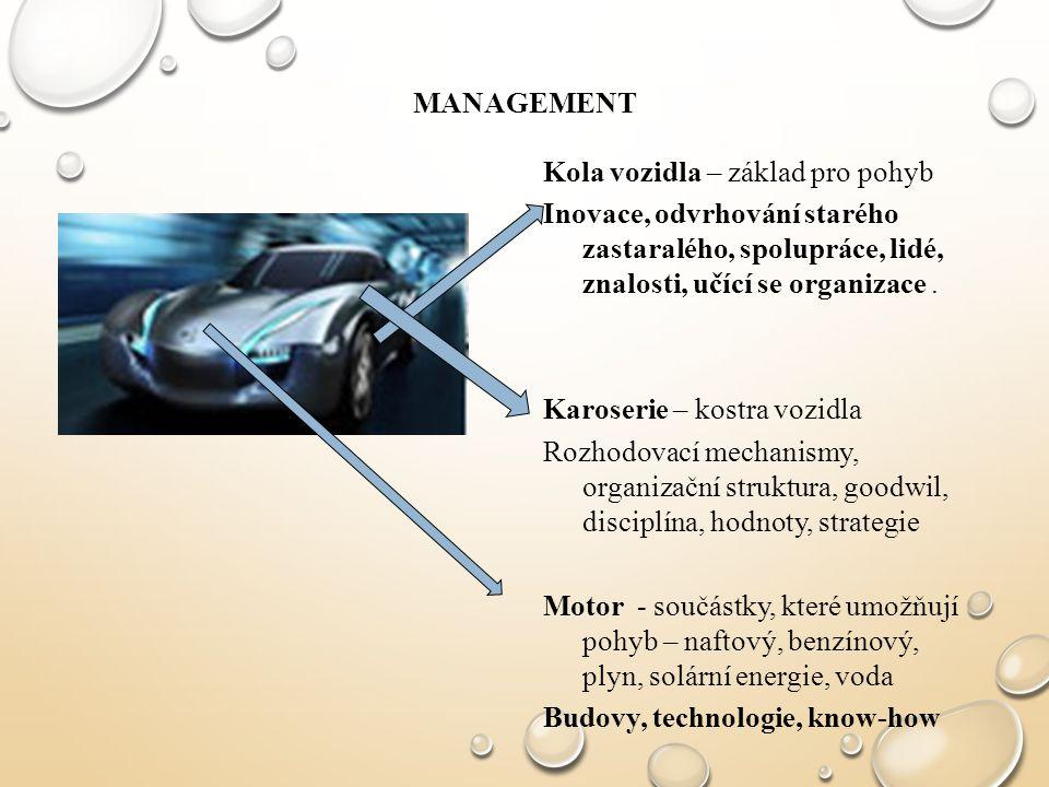 Management Kola vozidla – základ pro pohyb. Inovace, odvrhování starého zastaralého, spolupráce, lidé, znalosti, učící se organizace .