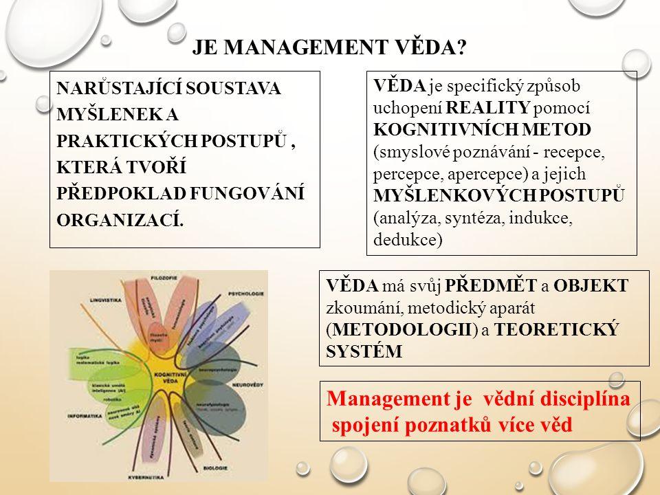 Management je vědní disciplína spojení poznatků více věd