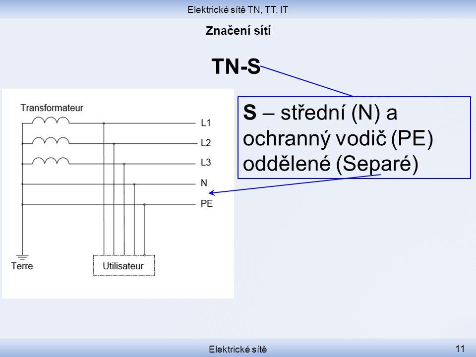 Elektrické sítě TN, TT, IT