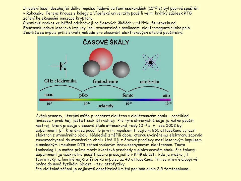 Impulsní laser dosahující délky impulsu řádově ve femtosekundách (10−15 s) byl poprvé spuštěn v Rakousku. Ferenc Krausz s kolegy z Vídeňské univerzity použili velmi krátký záblesk RTG záření ke zkoumání ionizace kryptonu.