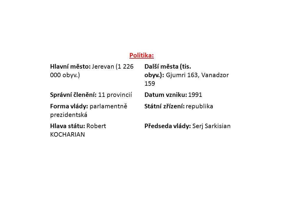 Politika: Hlavní město: Jerevan (1 226 000 obyv.) Další města (tis. obyv.): Gjumri 163, Vanadzor 159.