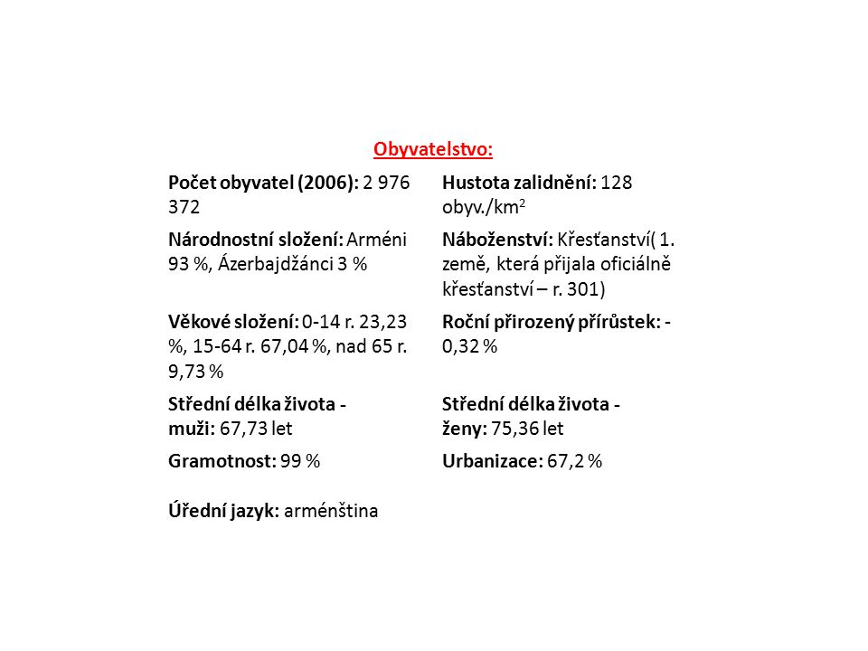 Obyvatelstvo: Počet obyvatel (2006): 2 976 372. Hustota zalidnění: 128 obyv./km2 Národnostní složení: Arméni 93 %, Ázerbajdžánci 3 %