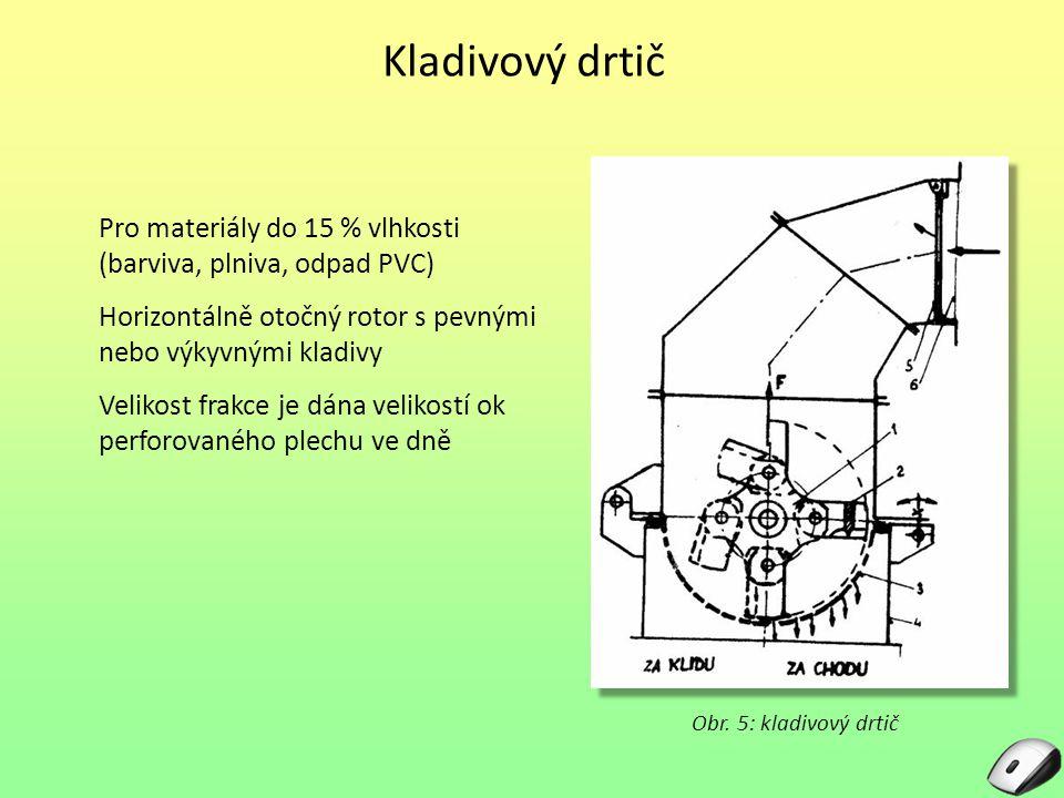Kladivový drtič Pro materiály do 15 % vlhkosti (barviva, plniva, odpad PVC) Horizontálně otočný rotor s pevnými nebo výkyvnými kladivy.