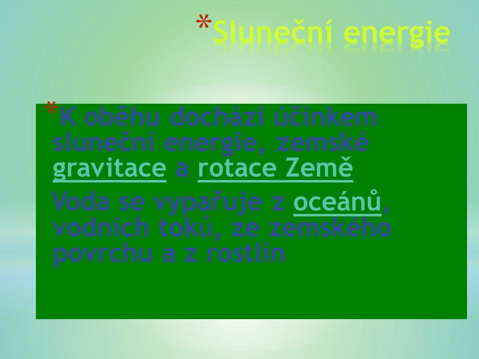 Sluneční energie K oběhu dochází účinkem sluneční energie, zemské gravitace a rotace Země.