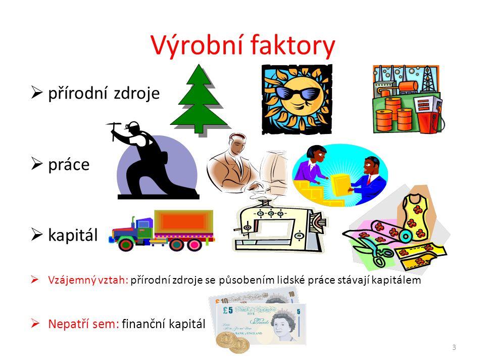 Výrobní faktory přírodní zdroje práce kapitál