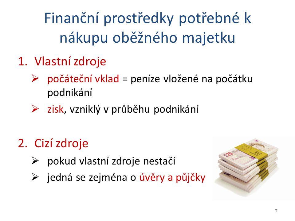 Finanční prostředky potřebné k nákupu oběžného majetku