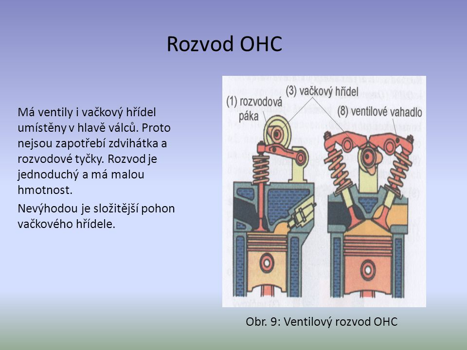 Rozvod OHC