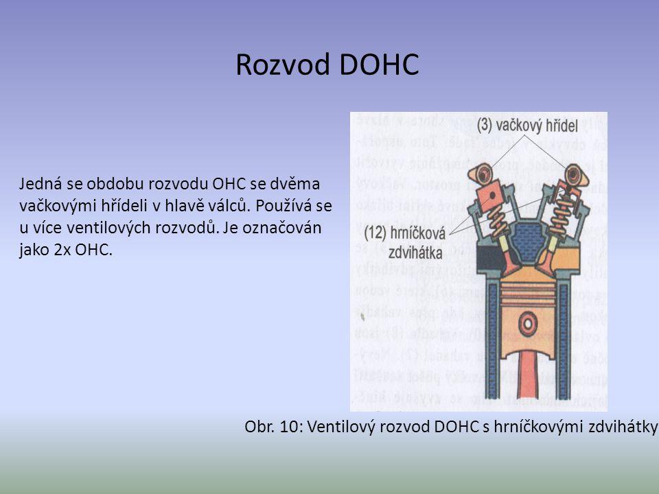 Rozvod DOHC Jedná se obdobu rozvodu OHC se dvěma vačkovými hřídeli v hlavě válců. Používá se u více ventilových rozvodů. Je označován jako 2x OHC.