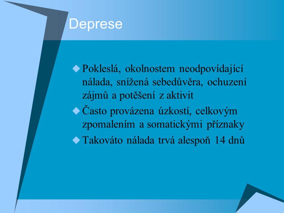 Deprese Pokleslá, okolnostem neodpovídající nálada, snížená sebedůvěra, ochuzení zájmů a potěšení z aktivit.