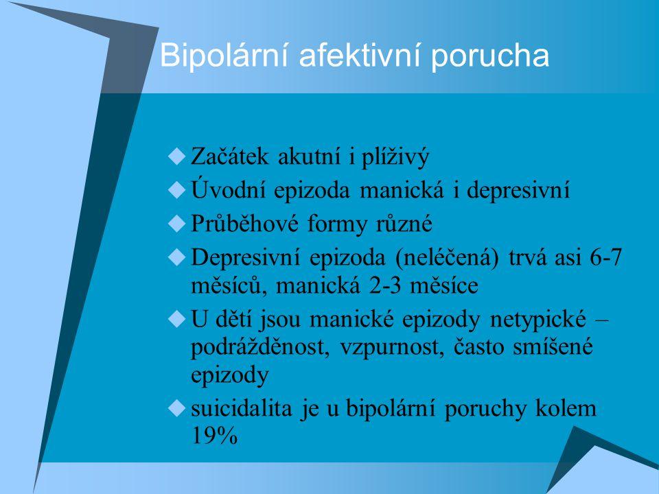 Bipolární afektivní porucha