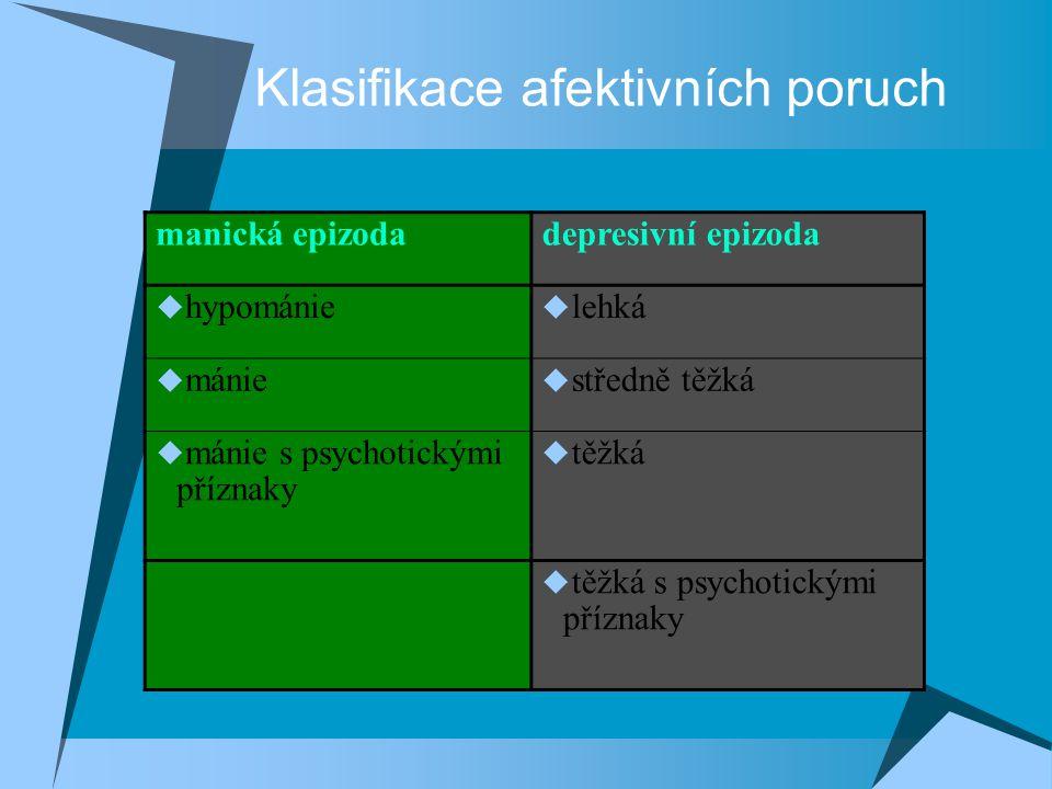 Klasifikace afektivních poruch