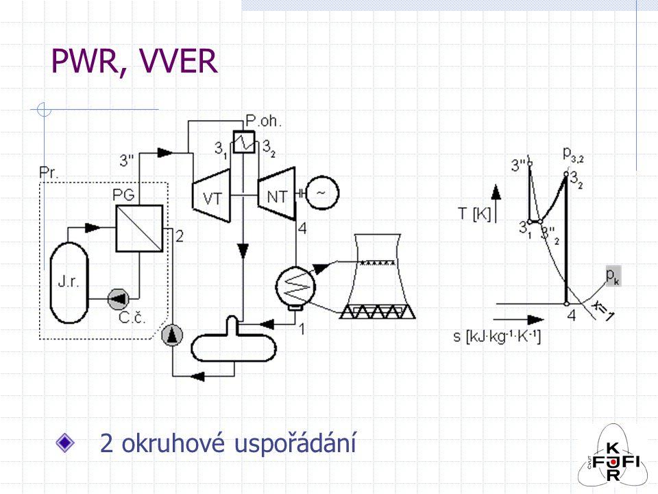 PWR, VVER 2 okruhové uspořádání