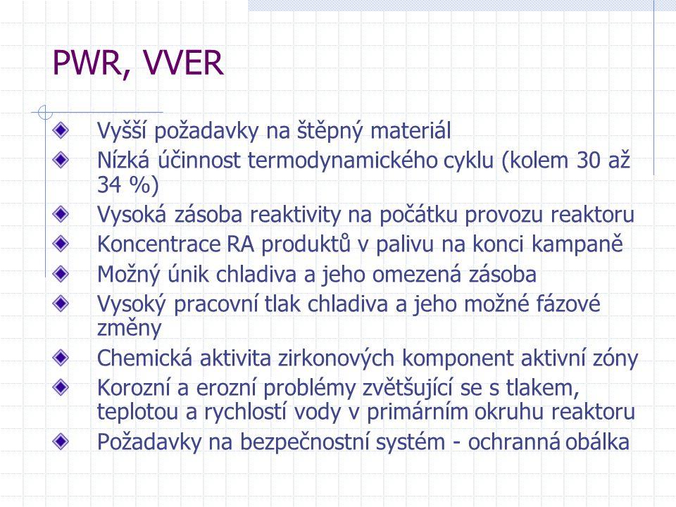 PWR, VVER Vyšší požadavky na štěpný materiál