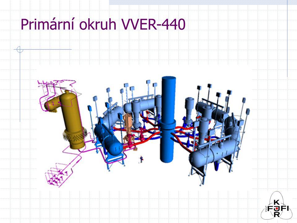 Primární okruh VVER-440