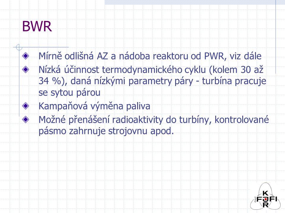 BWR Mírně odlišná AZ a nádoba reaktoru od PWR, viz dále