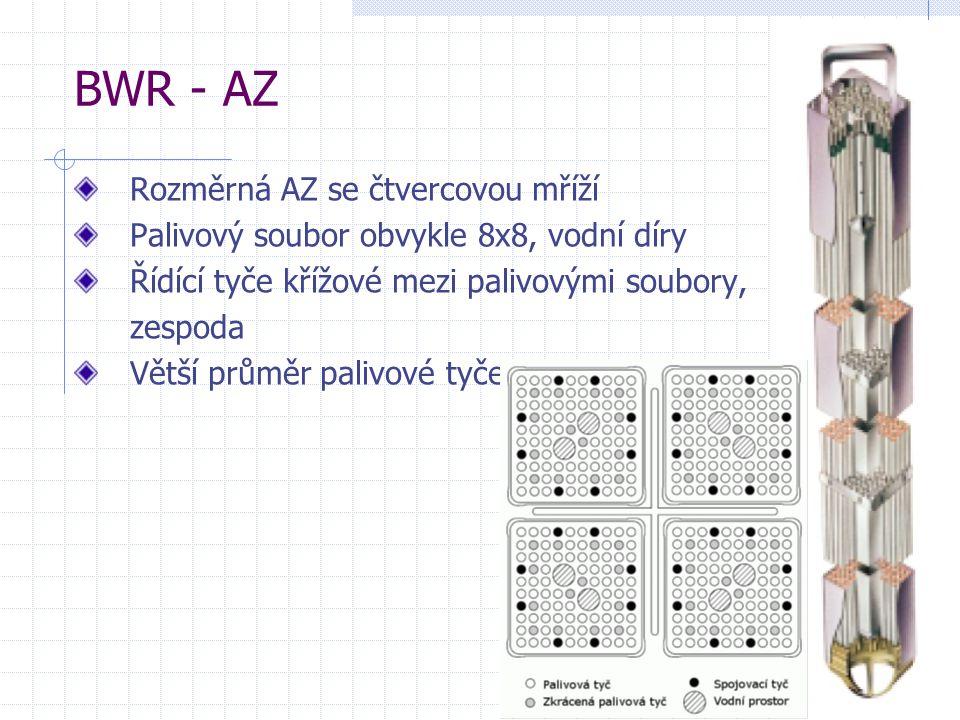 BWR - AZ Rozměrná AZ se čtvercovou mříží