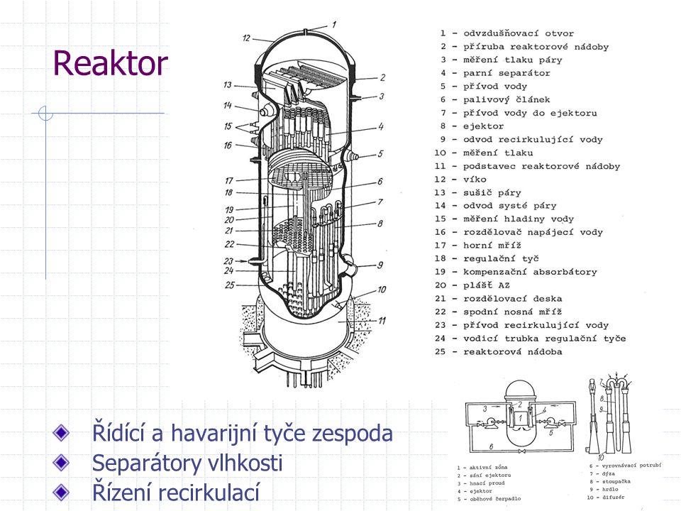 Reaktor Řídící a havarijní tyče zespoda Separátory vlhkosti