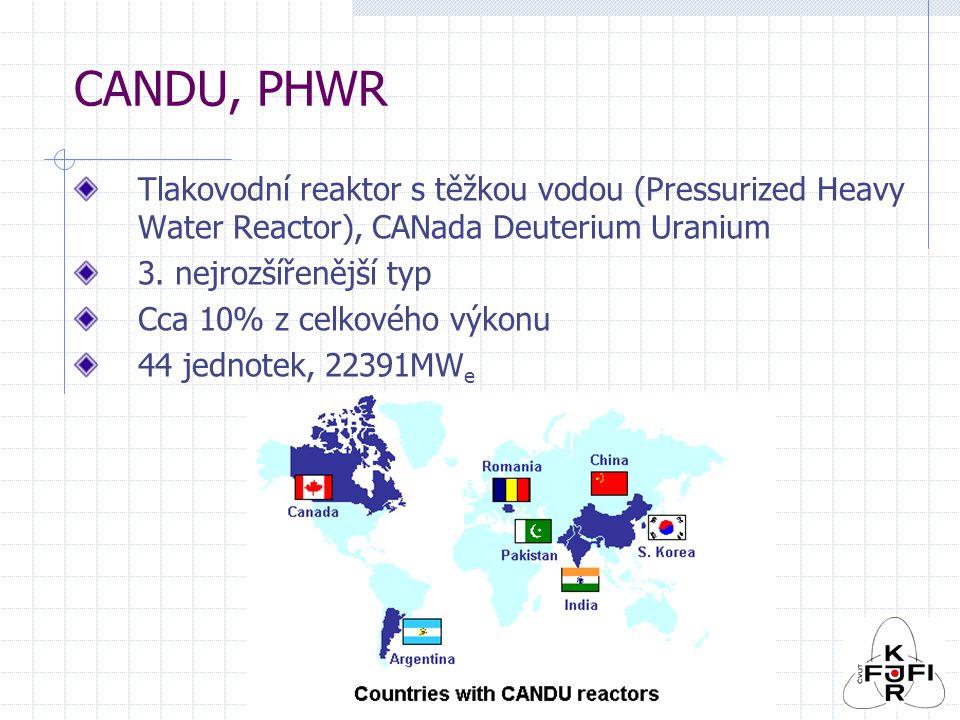 CANDU, PHWR Tlakovodní reaktor s těžkou vodou (Pressurized Heavy Water Reactor), CANada Deuterium Uranium.
