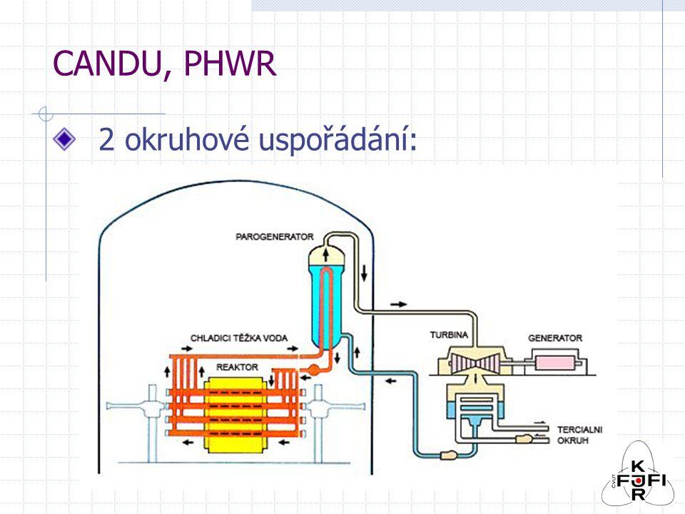 CANDU, PHWR 2 okruhové uspořádání: