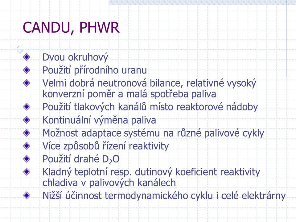 CANDU, PHWR Dvou okruhový Použití přírodního uranu