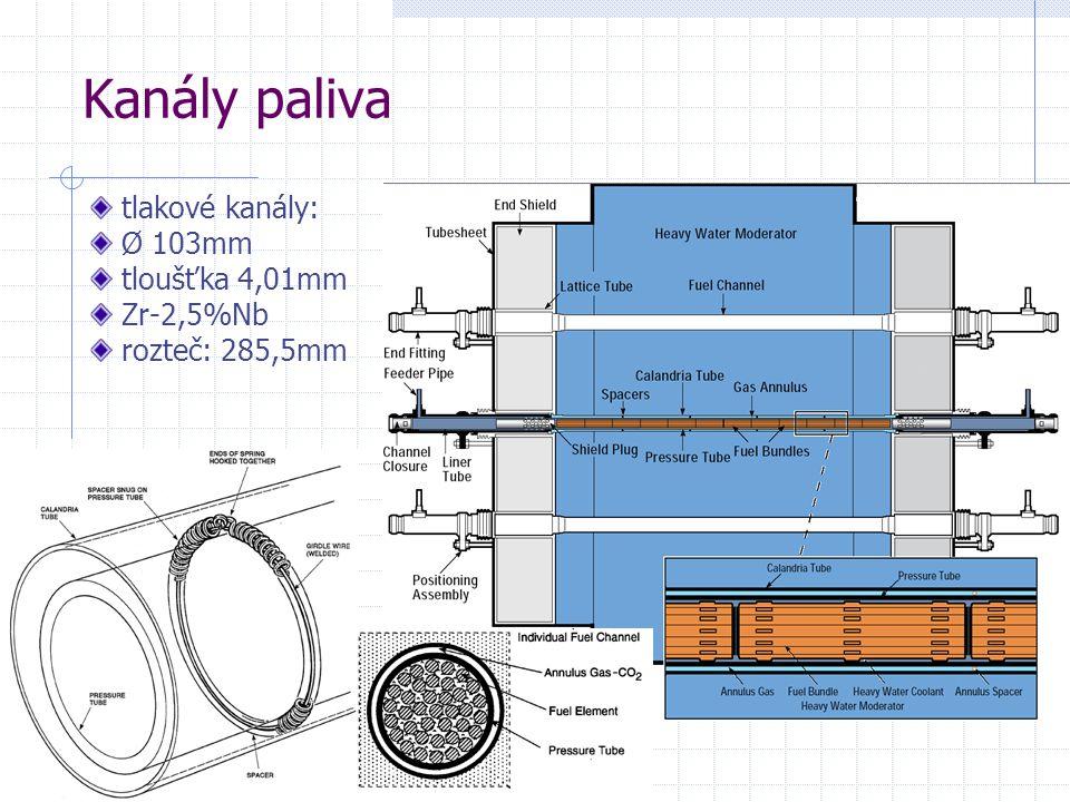 Kanály paliva tlakové kanály: Ø 103mm tloušťka 4,01mm Zr-2,5%Nb