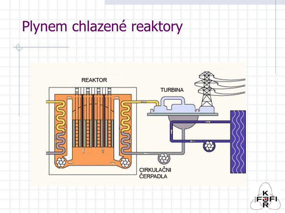 Plynem chlazené reaktory