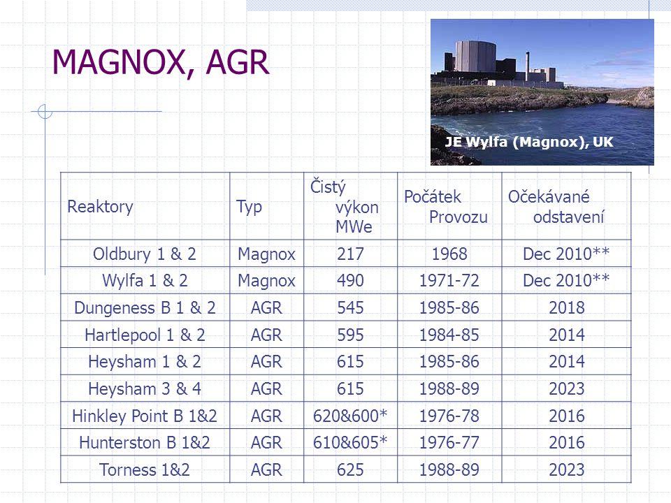 MAGNOX, AGR Reaktory Typ Čistý výkon MWe Počátek Provozu