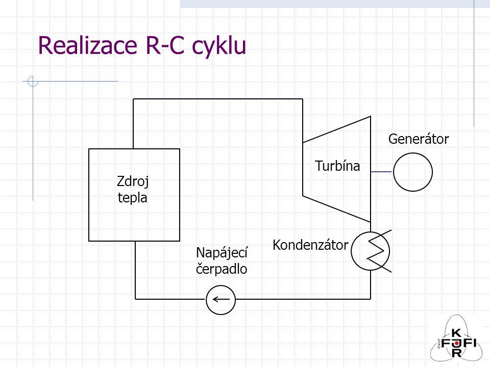 Realizace R-C cyklu Generátor Turbína Zdroj tepla Kondenzátor