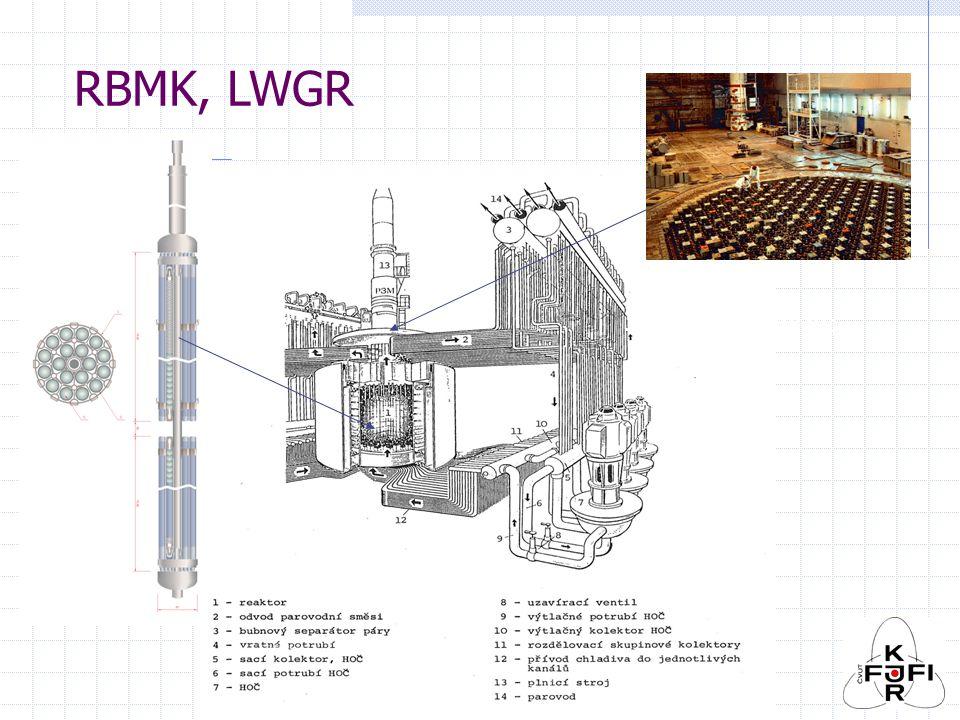 RBMK, LWGR JE Leningrad, Rusko