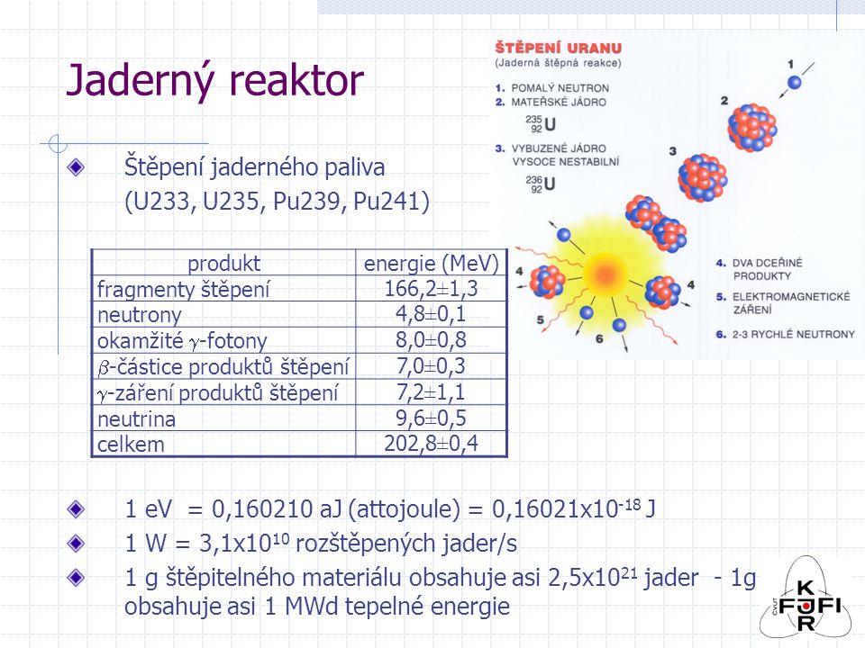 Jaderný reaktor Štěpení jaderného paliva (U233, U235, Pu239, Pu241)