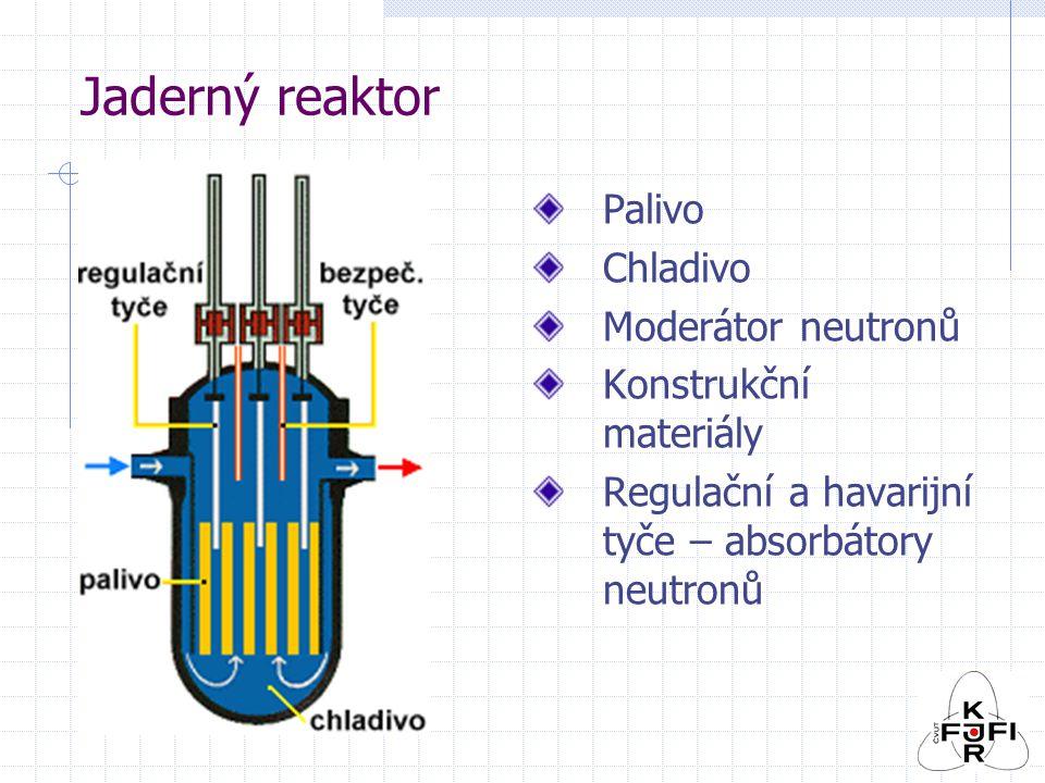 Jaderný reaktor Palivo Chladivo Moderátor neutronů