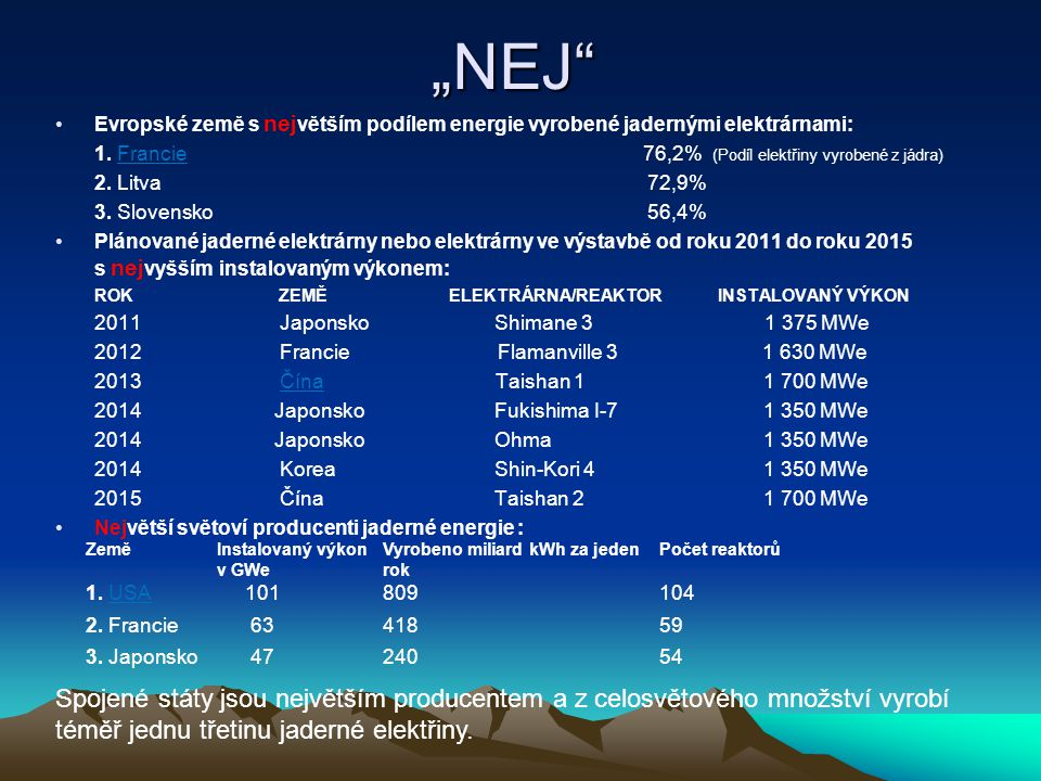 """""""NEJ Evropské země s největším podílem energie vyrobené jadernými elektrárnami:"""
