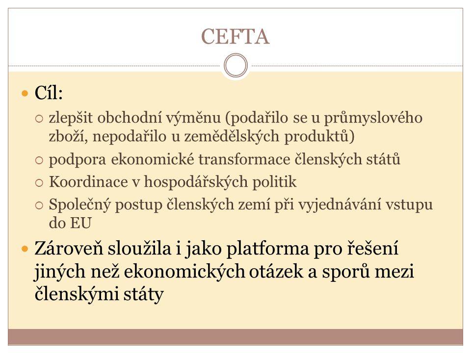 CEFTA Cíl: zlepšit obchodní výměnu (podařilo se u průmyslového zboží, nepodařilo u zemědělských produktů)
