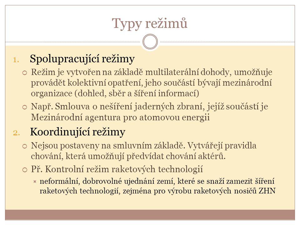 Typy režimů Spolupracující režimy Koordinující režimy