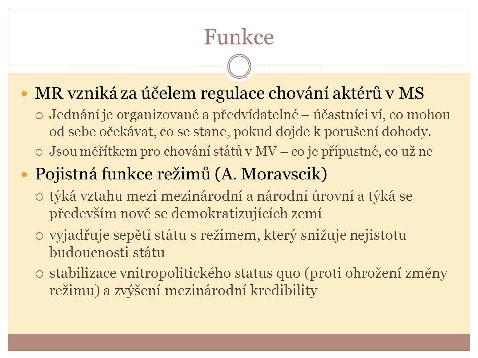 Funkce MR vzniká za účelem regulace chování aktérů v MS