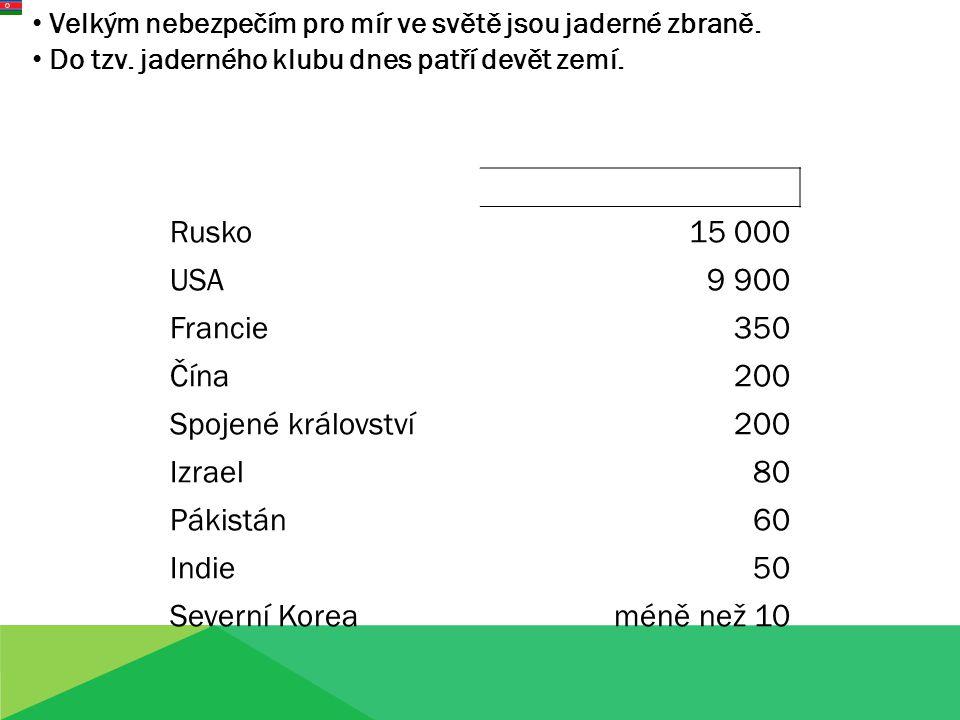 Rusko 15 000 USA 9 900 Francie 350 Čína 200 Spojené království Izrael